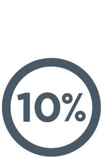 10% logo signifying that Global Prairie gives back at least 10% of profits annually